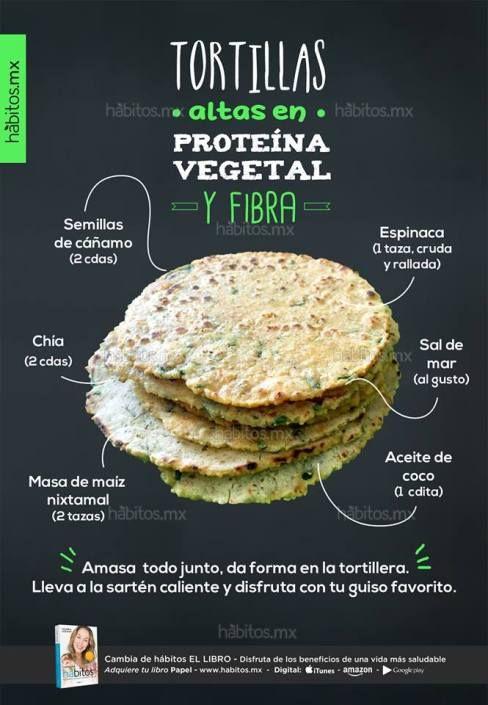 TORTILLAS ALTAS EN PROTEÍNA VEGETAL Y FIBRA