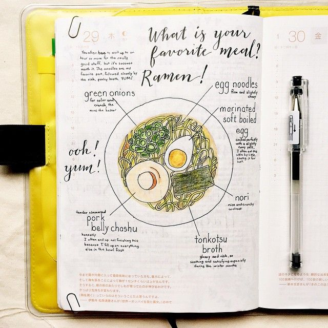 Used colored pencils along with my usual Pilot G-Tec-C4 pen for today's entry: What is your favorite meal? My favorite meal to cook is fettucine Alfredo, but my favorite meal to eat is ramen!! Usually...