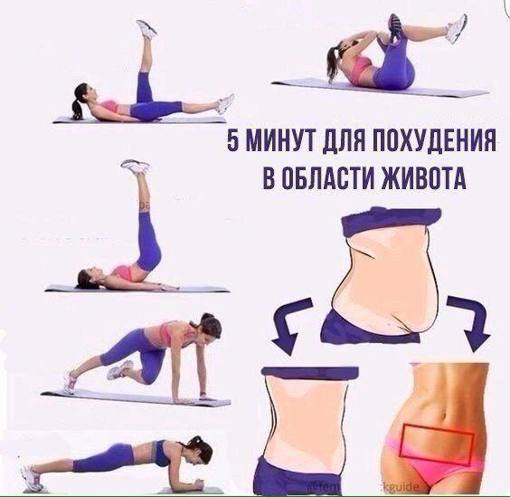 упражнения похудения живота картинках начала худеть такого