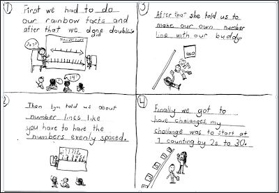 Telling the story of the lesson can be done in words and pictures. It is a powerful way to reflect on the lesson.