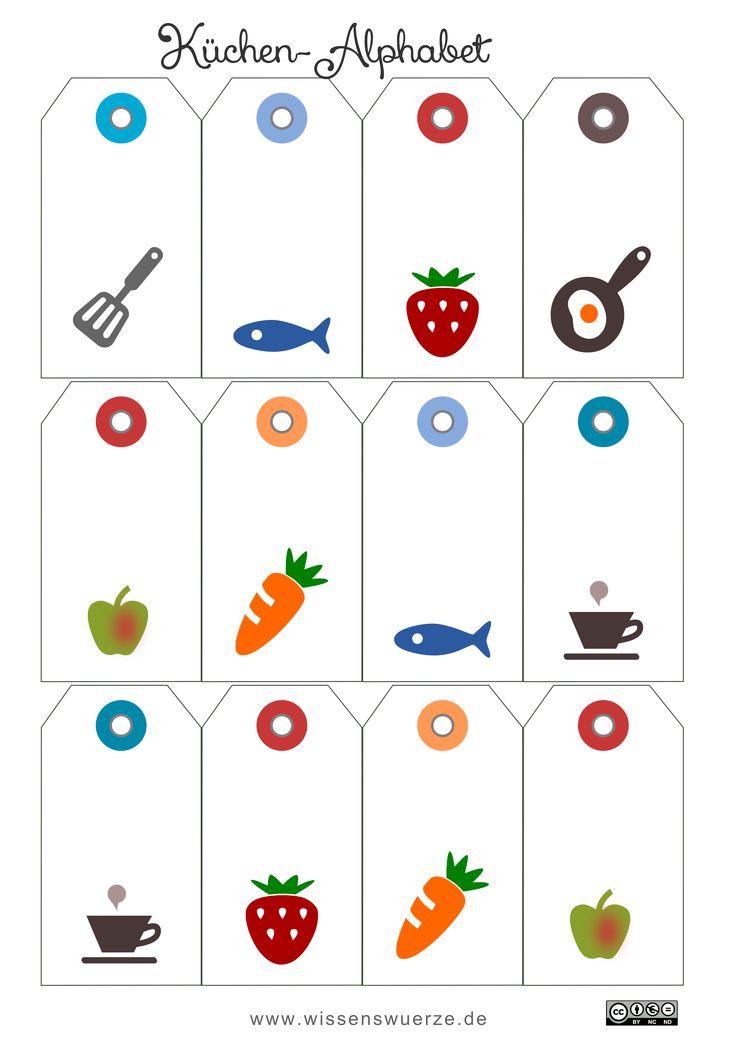 Küchensymbole-1.png 1 654×2 339 пиксел.