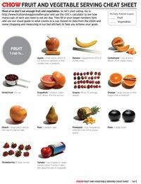 How Many Fruits and Vegetables Should I Eat: A Visual Guide—via CHOW.com    Definitely wanted to pin this and share it to show it isn't that difficult to get your daily servings in! I think its just a lack of information (or pursuit thereof (i'm guilty of that)) so eat well my friends!