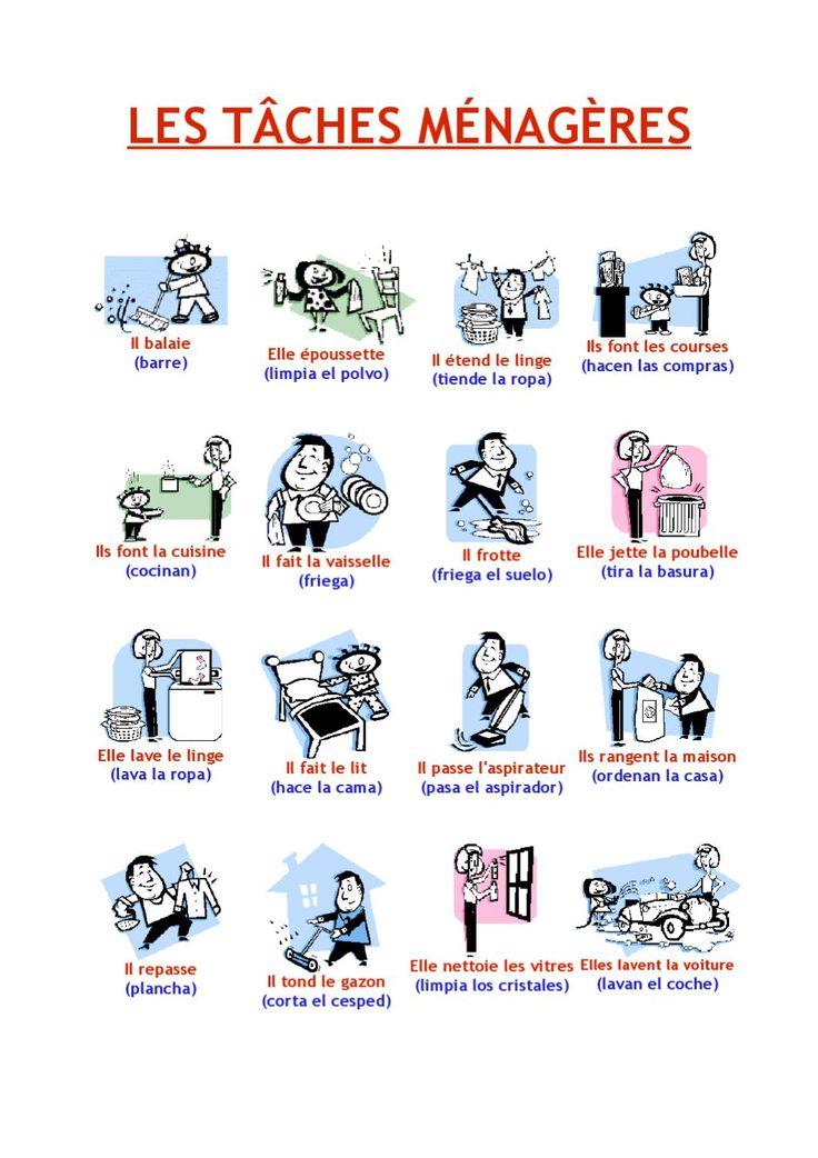 LES TÂCHES MÉNAGÈRES  les tâches ménagères, vocabulaire et dessins