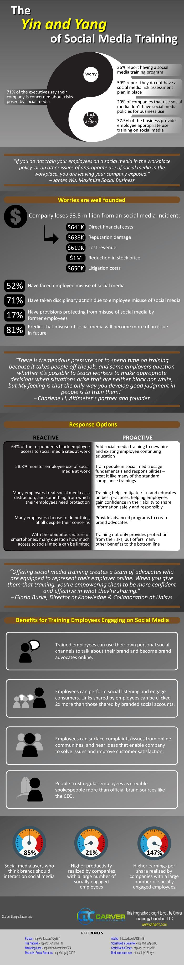The Yin and Yang of Social Media Training [Infographic] | Social Media Today