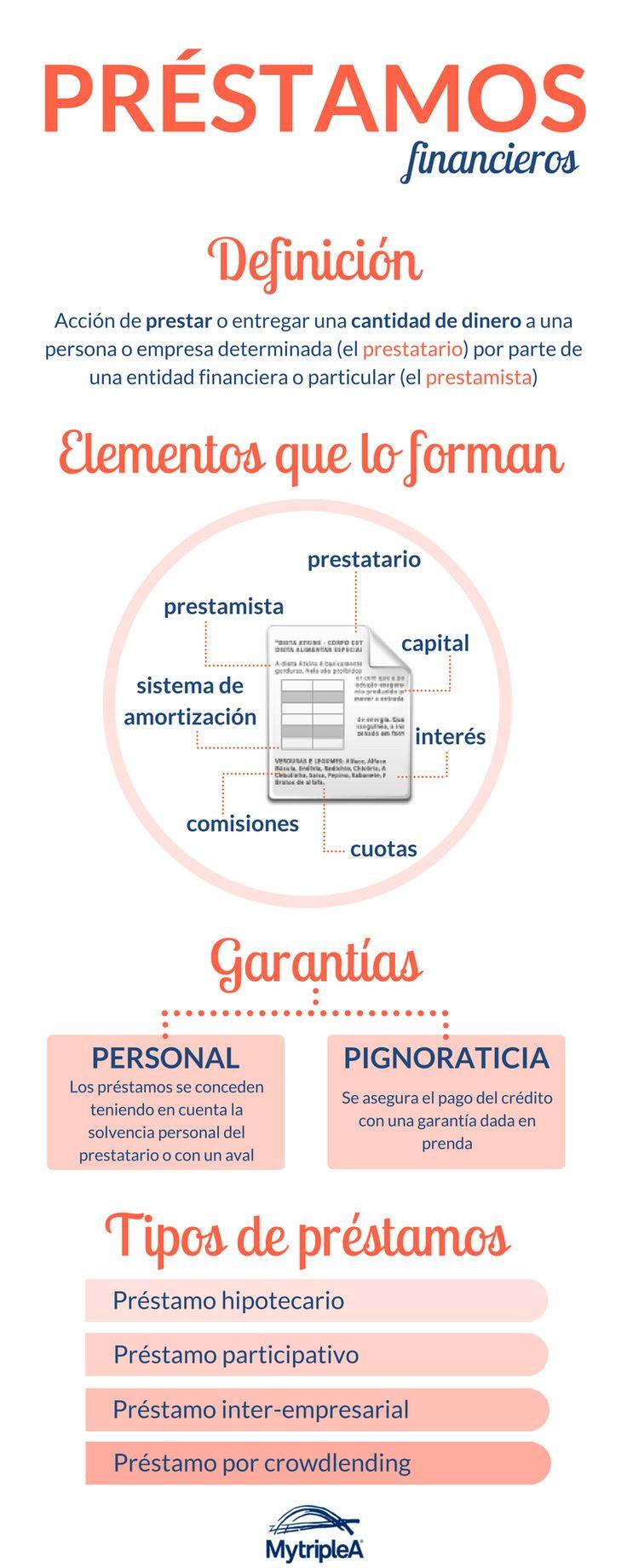 #Diccionario #financiero: #préstamos