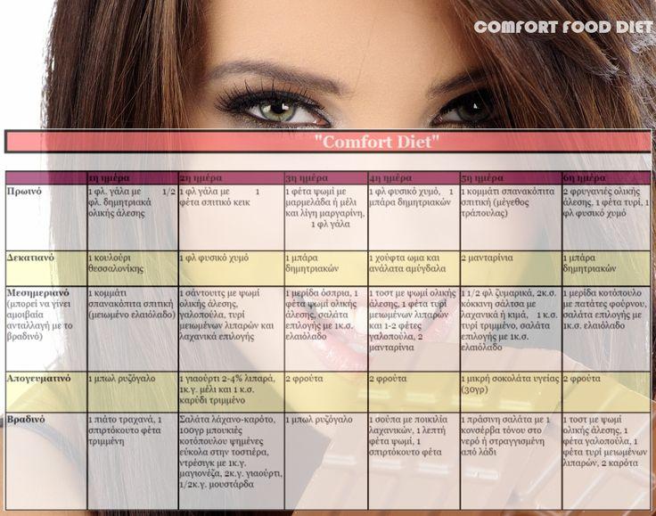Comfort Diet! Μια δίαιτα με εύκολα και γρήγορα φαγητά για να χάσεις μέχρι και 4 κιλά καθαρού λίπους - Tlife.gr