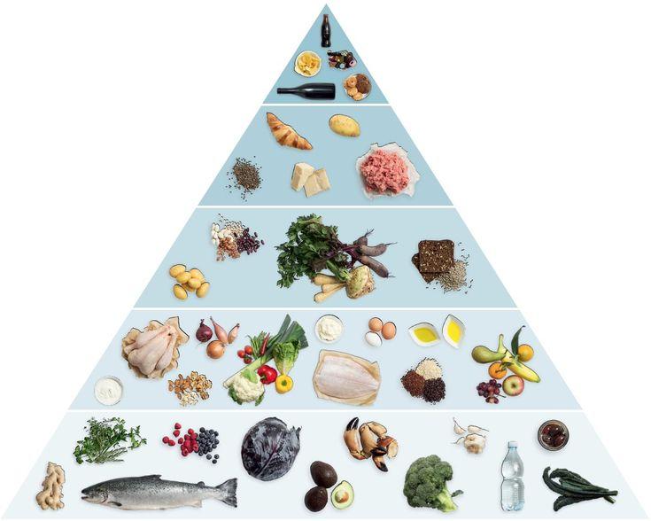 Gigt, psoriasis, diabetes, sklerose og de mange andre autoimmune sygdomme er tæt forbundet til inflammation i kroppen. Der er meget ny viden som peger på, at inflammation hænger nøje sammen med hvad vi spiser. Men hvordan kan vi konkret modvirke inflammation og dermed bekæmpe de autoimmune lidelser ved hjælp af kost- og livsstilsforbedringer?Hvad er inflammation? – og hvad har det med