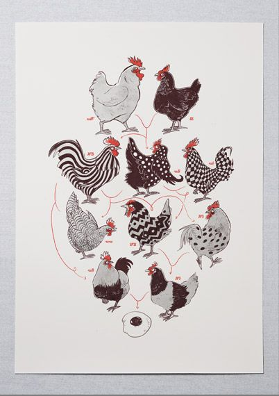 FRIENDS & RELATIONS   California based artist Prabha Mallya studies the modern domestic chicken. Tempted by evolution, blinded by success they flirt with regret.    #ThisIsArt ● #ArtOfOurTimes ● Own it & #SupportTheArtist Theme - Living in Colour   Artist - Prabha Mallya     A5 / A4 / A3 / A2   