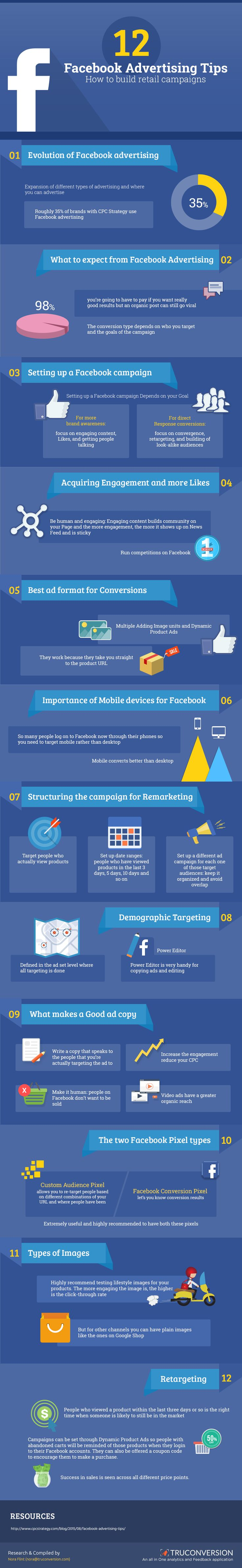 12 Tips On How To Build Retail Campaigns On Facebook (Infographic) #RePin by AT Social Media Marketing - Pinterest Marketing Specialists ATSocialMedia.co.uk