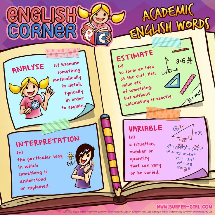 Hi Girls ^^ These are my academic English words of the day! ;) Hehe ^^ Can you think of more words? :) I will add it to my vocabulary list! ^^ Let's learn everyday!! ^^ Love, Summer <3 #surfergirl #positivedifference #englishcorner