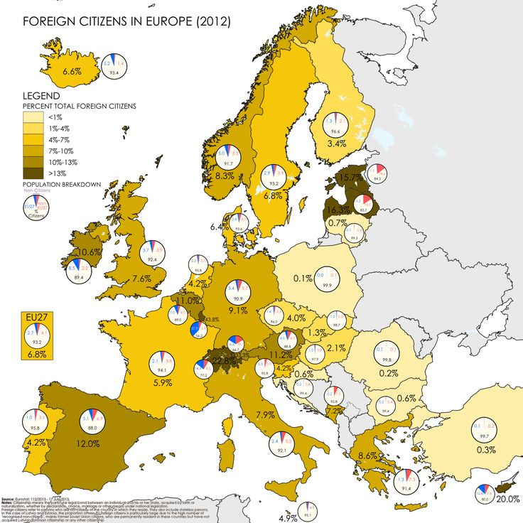 Foreign population in Europe