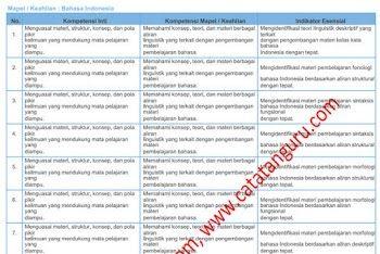 32+ Soal akm bahasa jepang info