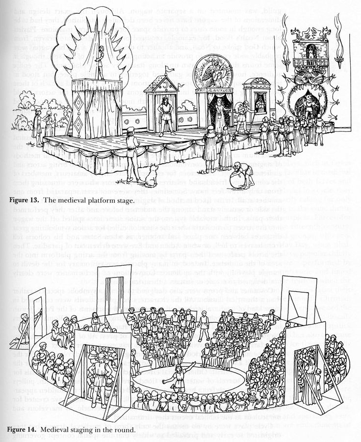 Medieval Theaters and Performance