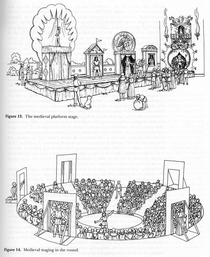 Cornwall Medieval Theatre - Pesquisa Google