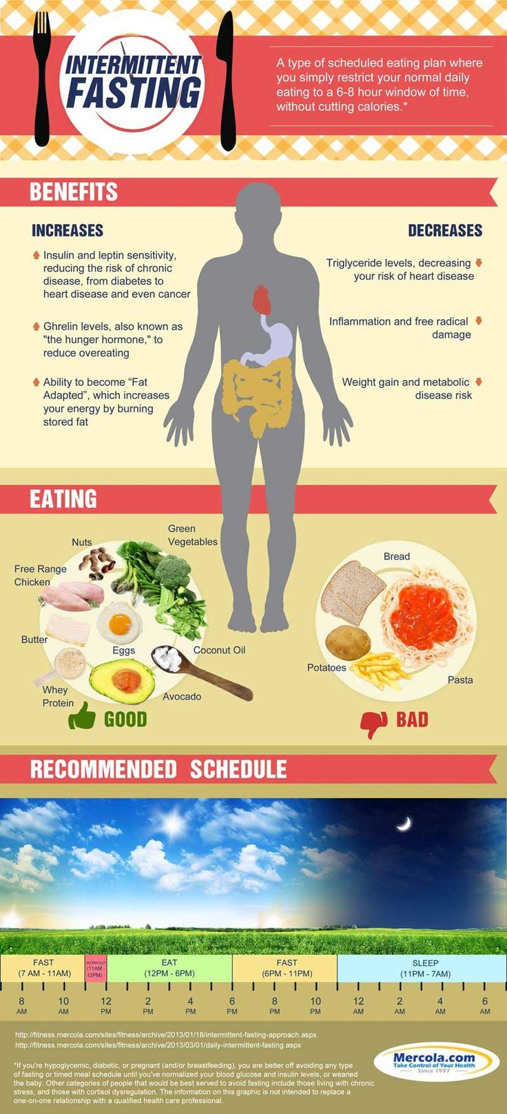 This a bit different than the Every Other Day Diet (every other day near-fasting) that I'm doing, but shows some of the known benefits.