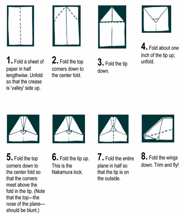 written instructions on how to make a paper airplane Paper aeroplanes, are great fun to make this website provides free, step-by-step instructions for how to make some of the best paper aeroplane designs.