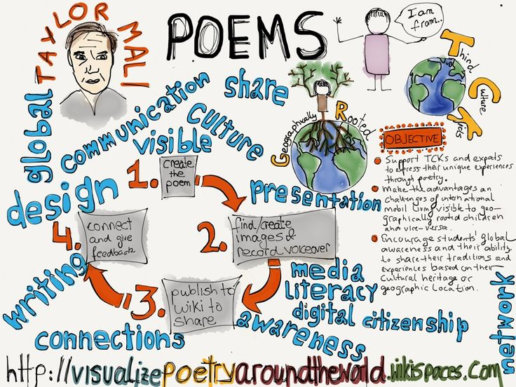 taylor mali how to write a political poem video