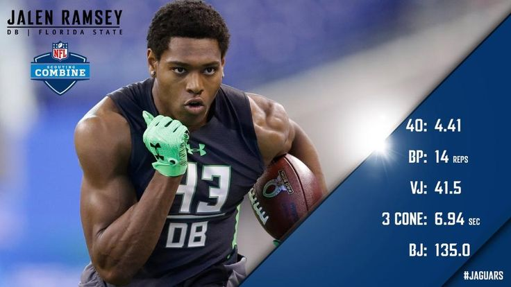 Jaguars at the combine