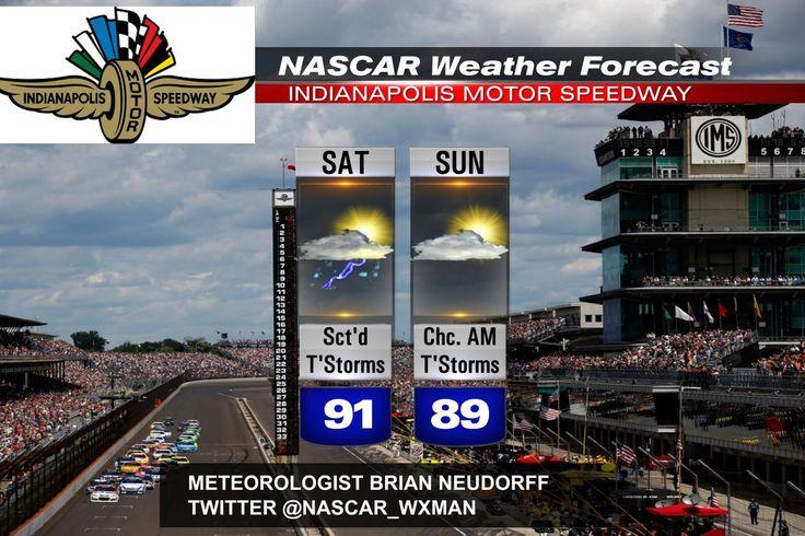 Indianapolis NASCAR pronóstico del tiempo: unas Pocas gotas de lluvia sobre el Brickyard sábado