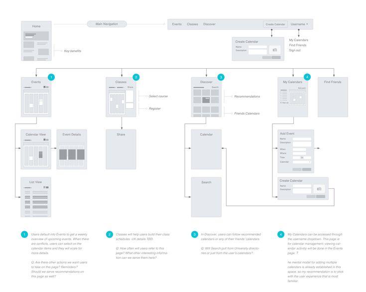 Courseoff-sitemap