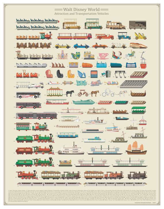 Measures 22 X 28, printed full color on high-quality 100Lb. stock. This poster portrays 92 attraction and transportation vehicles of Walt Disney World