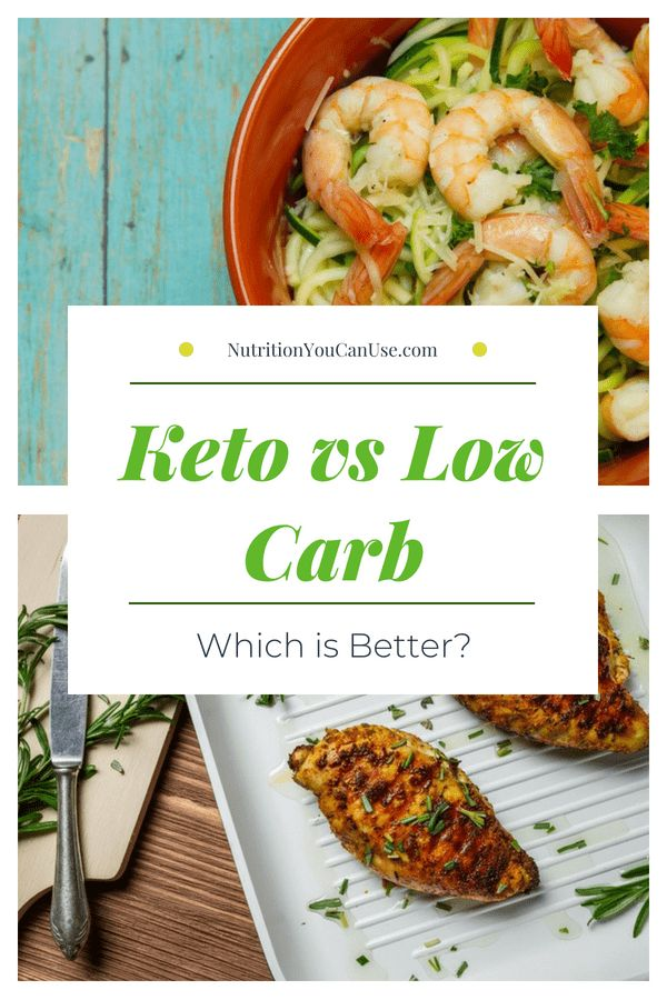 Keto vs Low Carb: How Do The Diets Differ? | Keto vs low ...