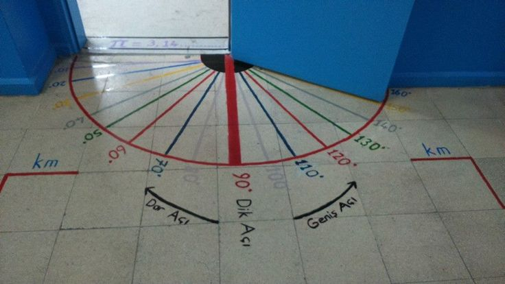 matematik sınıfı - חיפוש ב-Google