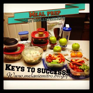 Committed to Get Fit: Meal Planning and Preparation for Successful Weight Loss.  Prepping meals ahead of time is key to avoiding the I am running late and don't have time to make my lunch excuse.
