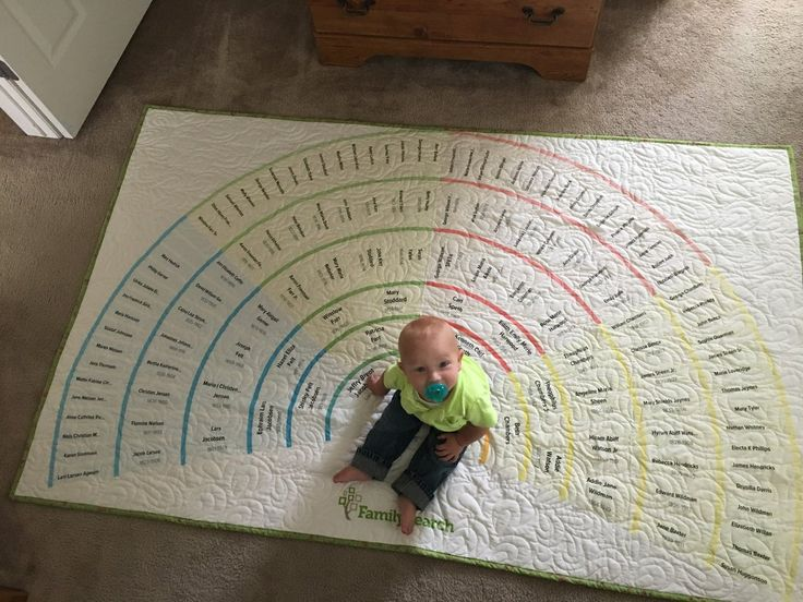 Ever wanted to snuggle with 7 generations of your family at one time? Now you can! With a family fan chart quilt, we can take your FamilySearch fan chart and tu