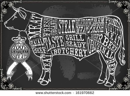 Detailed Illustration Of A Vintage Blackboard Cut Of Beef With Calligraphic Text - 161970662 : Shutterstock