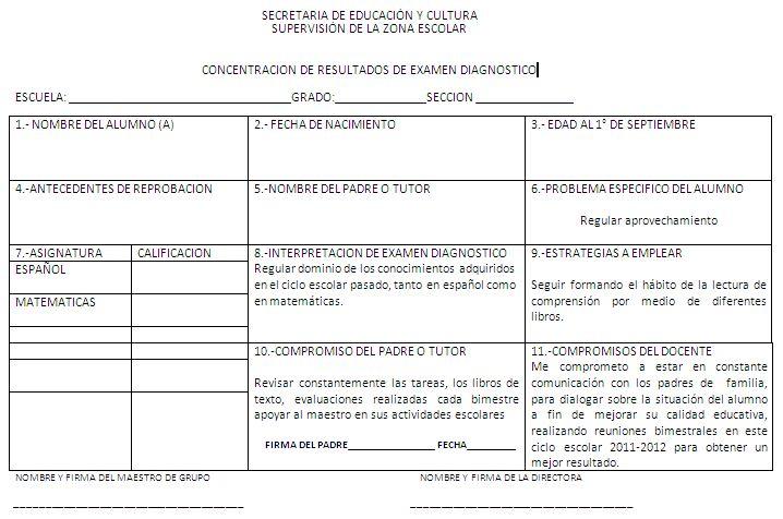 Formatos de Cartas de Acuerdos y Compromisos para Examenes Diagnostico | Planeaciones para Primaria