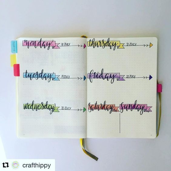 bullet journal weeklies