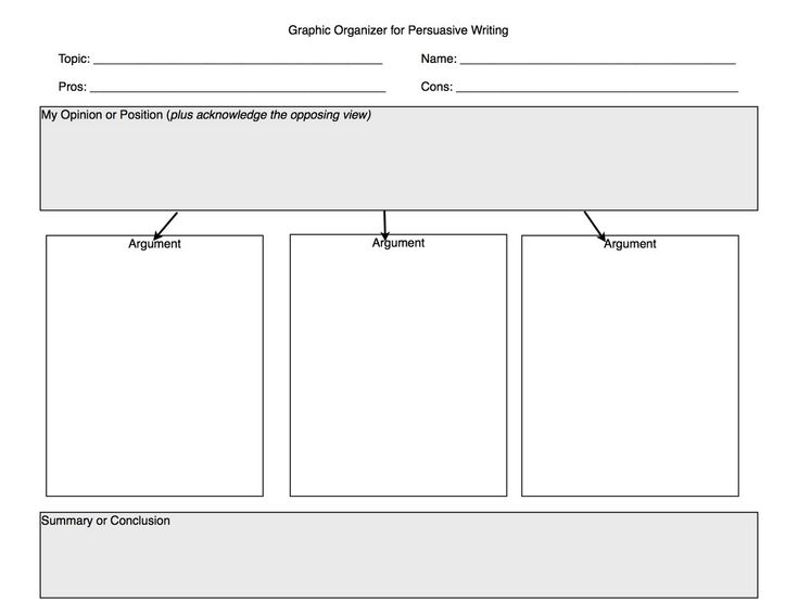 persuasive essay graphic organizers middle school