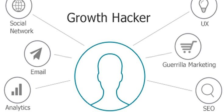 (20) growth hacking - Twitter Search