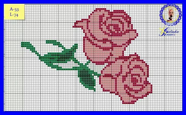 Roses cross stitch pattern