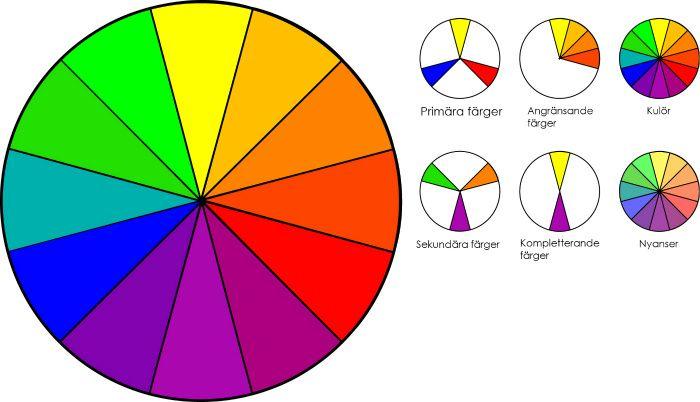 färgkombinationer kläder färgmatcha
