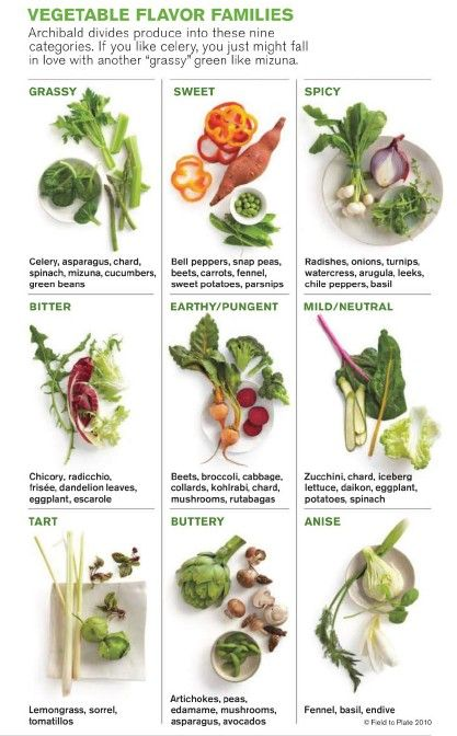 Helpful, especially for juicing.