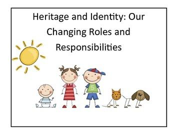 Heritage and Identity: Our Changing Roles and Responsibilities Stop worrying about how to meet the demanding new Ontario Social Studies curriculum. This grade 1 unit is a comprehensive collection of developmentally appropriate inquiry tasks for your students, along with built in assessments and a summative project that meets all of the overall expectations.