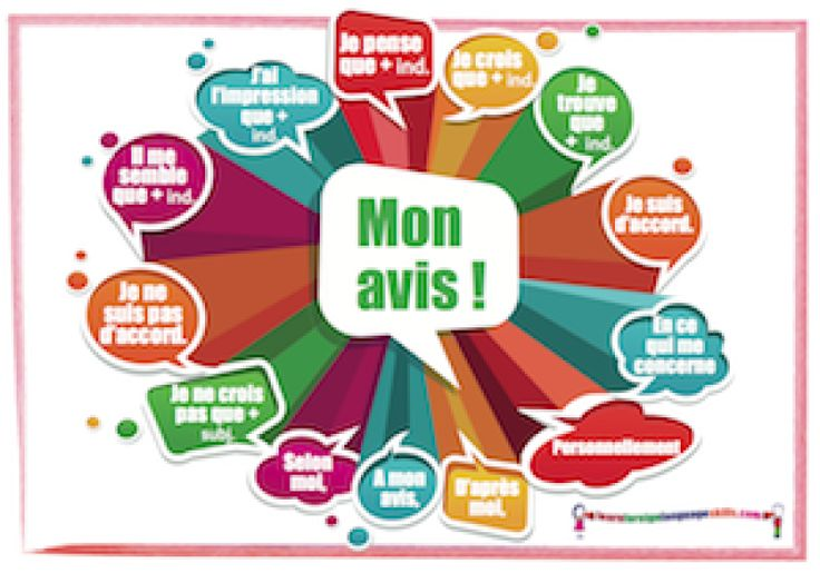 French Opinions - encourage kids to express them with a visual anchor chart