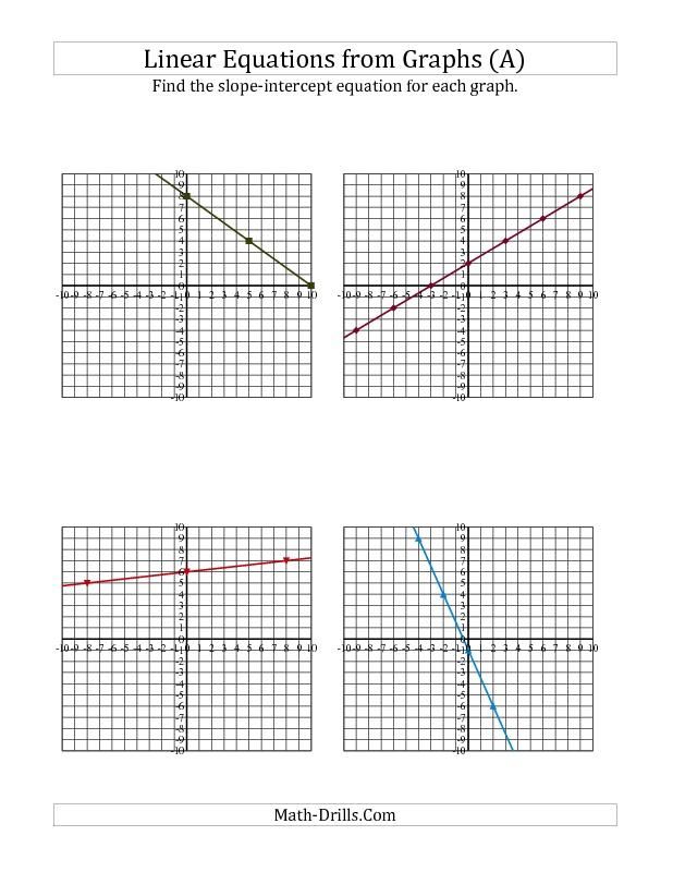 new september 18 2012 algebra worksheet find a slope intercept equation from a graph a. Black Bedroom Furniture Sets. Home Design Ideas