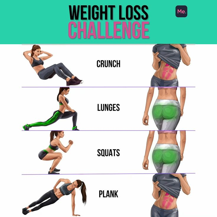 Get Slimmer body with Weight Loss Challenge in 4 Weeks