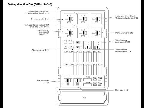 1984 ford F150 Carburetor Diagram