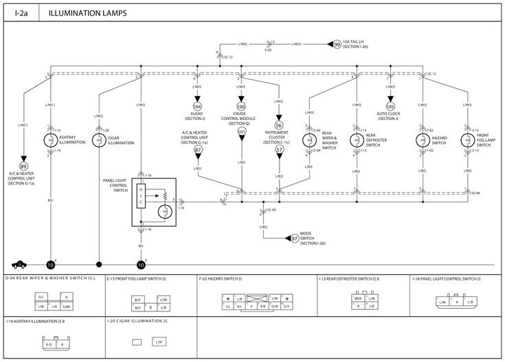 Illumination Lamp Wiring Diagram For Kia Pregio With Cruise Control Module And Defroster Switch