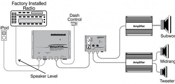 Tweeter Wiring Diagram  Pioneer stereo, Ipod, Radio