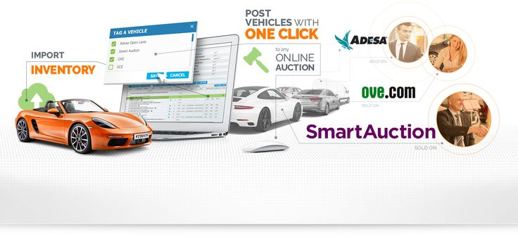 AuctionLink™ platform eases dealer's work with top online automotive auctions: OVE, ADESA and Smart Auction. With Autoxloo AuctionLink™ your vehicle inventory will be pushed, located and sold on the auction websites that have millions of users every day. You have a great opportunity to sell your vehicles in the most effective and easiest way. You must have an account on OVE, ADESA, Smart Auction respectively.