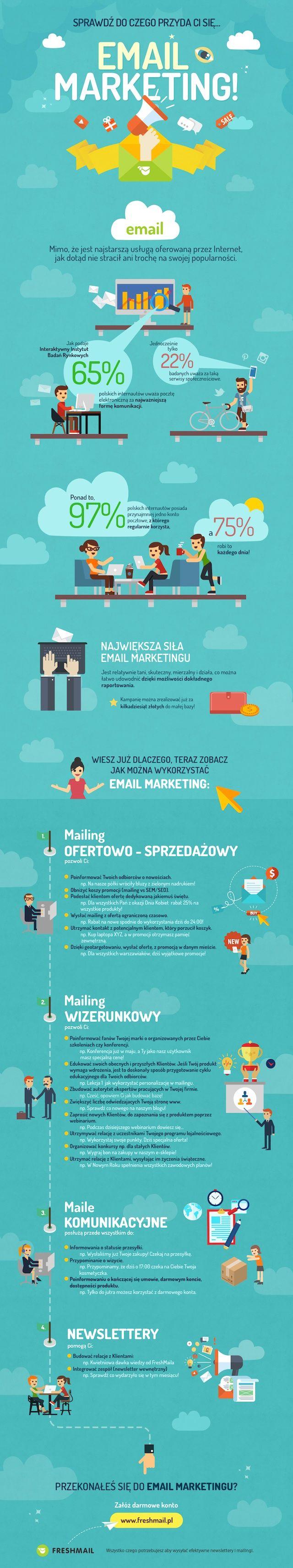 E-mail marketing.