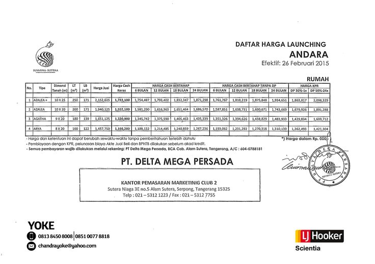 PRICE LIST #1 - Cluster ANDARA @ Suvarna Sari