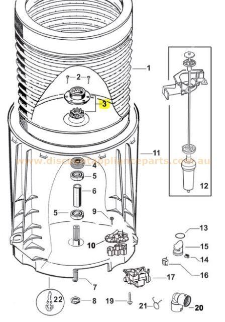 Les 18 meilleures images du tableau washing machine sur pinterest machine laver le linge - Machine a laver portative ...