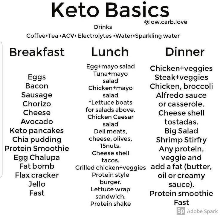 15 Easy Keto Diet Friendly Meal Recipes #brit.co #…
