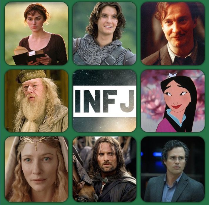 I made this chart on Framatic, all my favorite INFJ fictional characters! Elizabeth Bennet, Prince Caspian, Remus Lupin, Albus Dumbledore, Mulan, Lady Galadriel, Aragorn, and Bruce Banner.